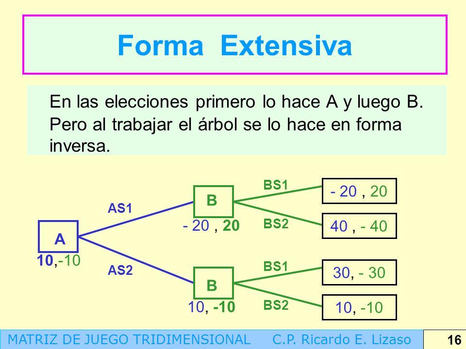 Forma Extensiva En las elecciones primero lo hace A y luego B. Pero al trabajar el árbol se lo hace en forma inversa.