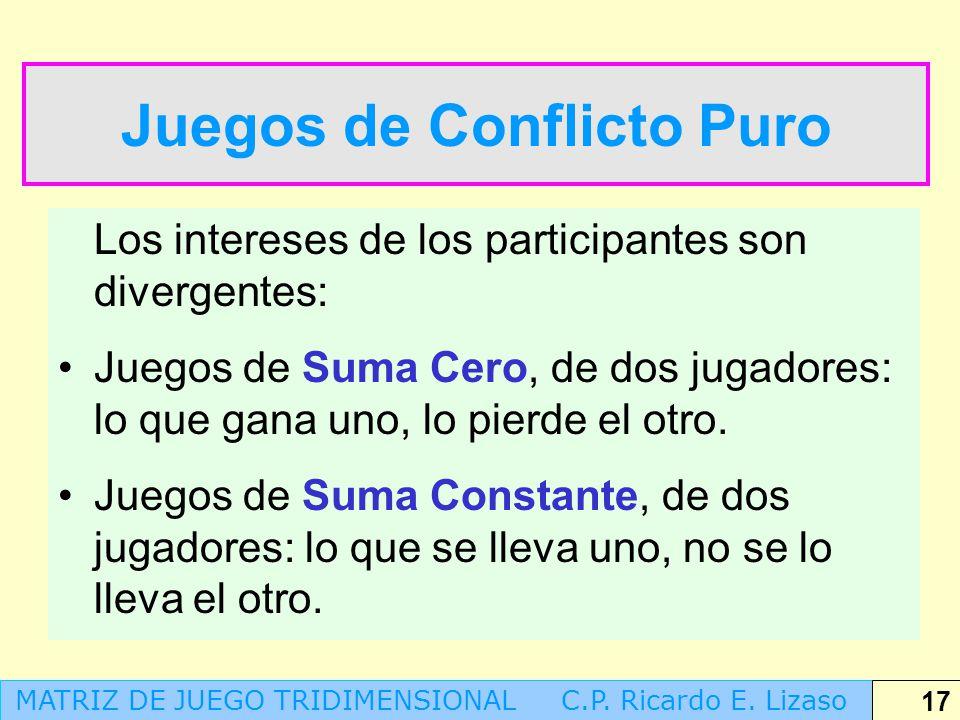 Juegos de Conflicto Puro