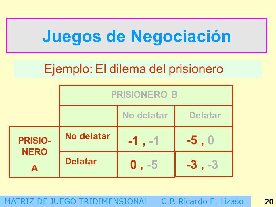 Juegos de Negociación Ejemplo: El dilema del prisionero -1 , -1 -5 , 0