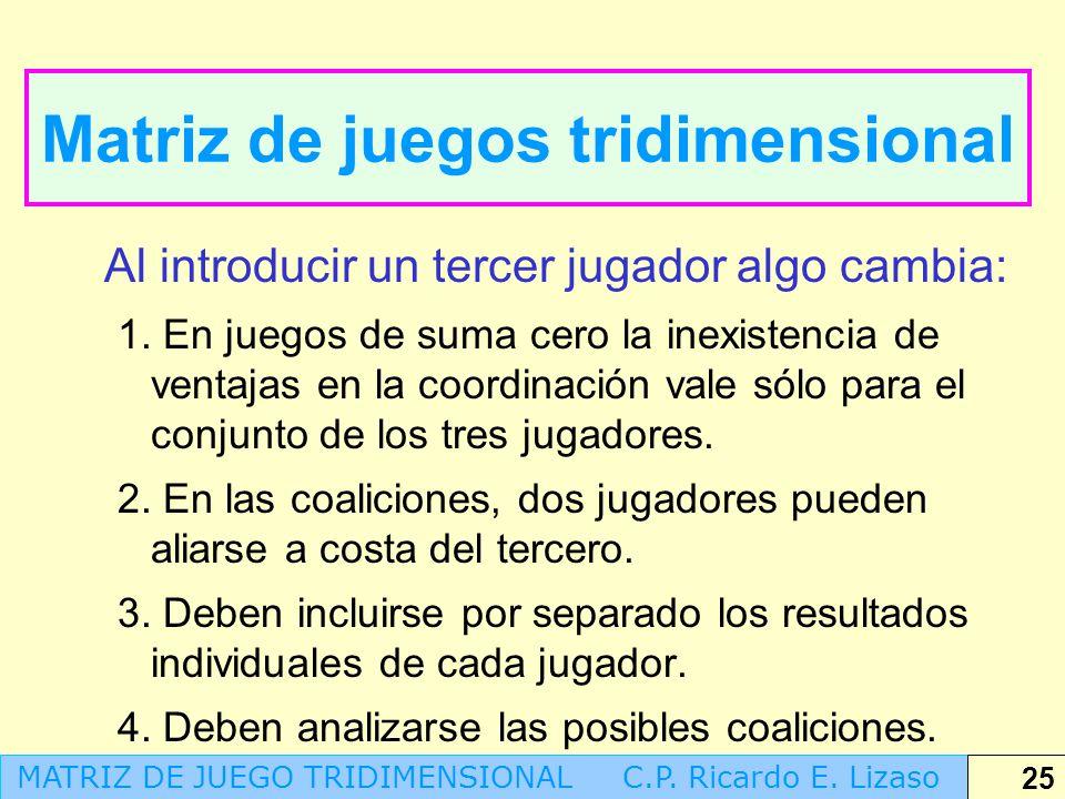 Matriz de juegos tridimensional