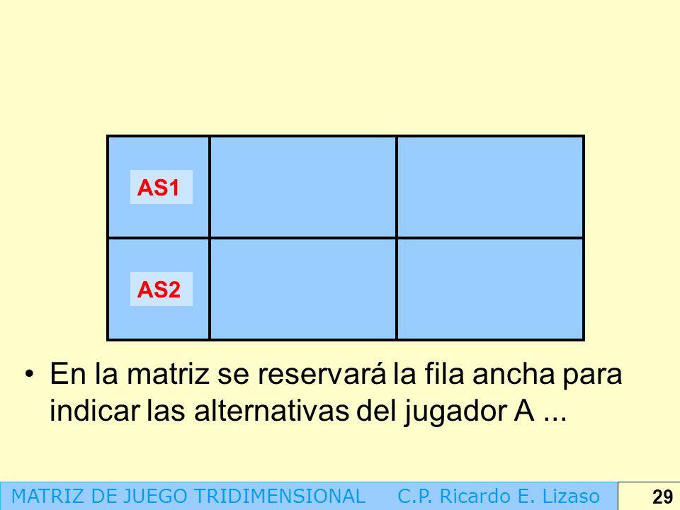 AS1 AS2. En la matriz se reservará la fila ancha para indicar las alternativas del jugador A ...