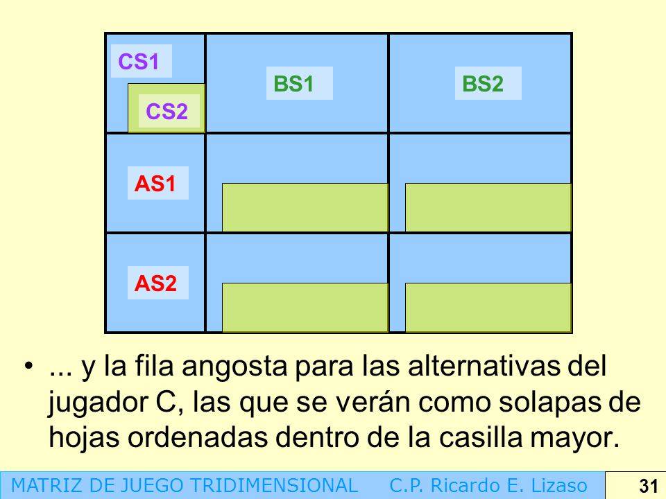 CS1 BS1. BS2. CS2. AS1. AS2.