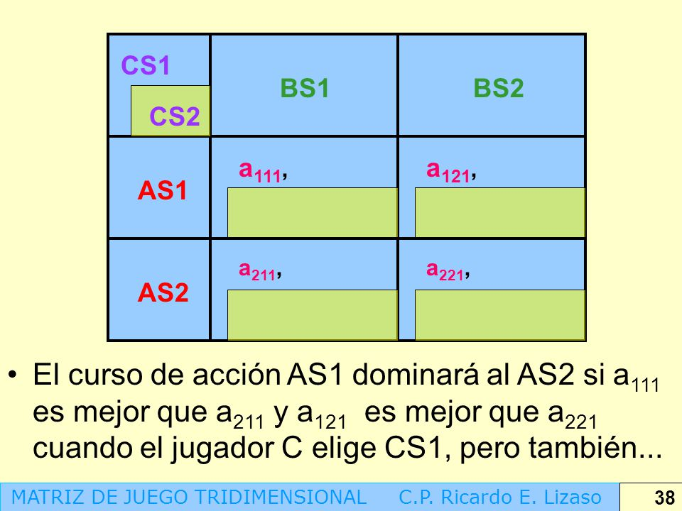 CS1 BS1. BS2. CS2. a111, a121, AS1. a211, a221, AS2.
