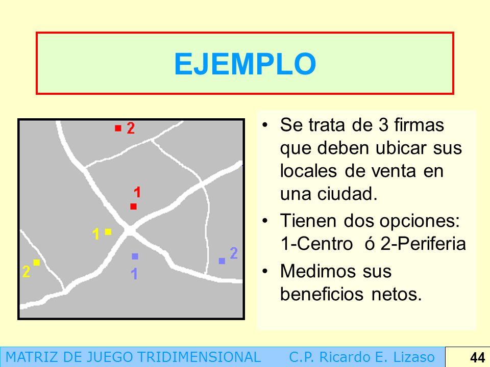 EJEMPLO Se trata de 3 firmas que deben ubicar sus locales de venta en una ciudad. Tienen dos opciones: 1-Centro ó 2-Periferia.