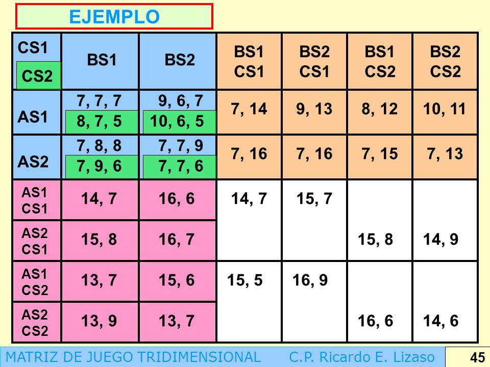 EJEMPLO CS1 BS1 CS1 BS2 CS1 BS1 CS2 BS2 CS2 BS1 BS2 CS2 7, 7, 7