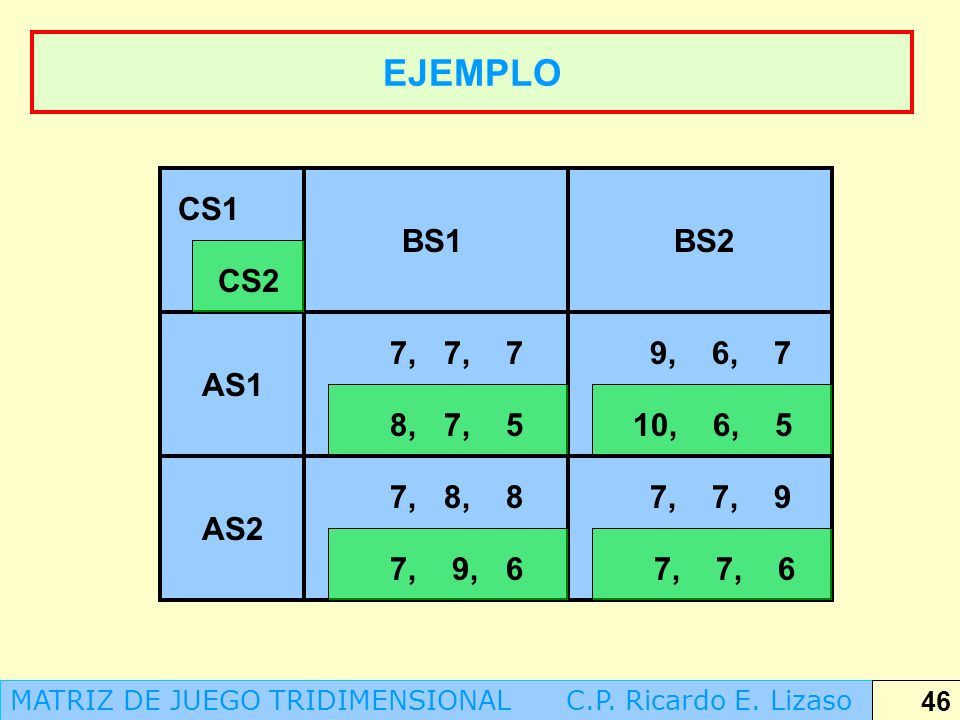 EJEMPLO CS1. BS1. BS2. CS2. 7, 7, 7. 9, 6, 7. AS1. 8, 7, 5. 10, 6, 5.