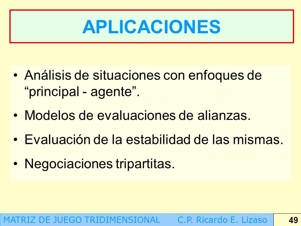 APLICACIONES Análisis de situaciones con enfoques de principal - agente . Modelos de evaluaciones de alianzas.