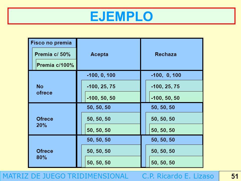 EJEMPLO MATRIZ DE JUEGO TRIDIMENSIONAL C.P. Ricardo E. Lizaso 51