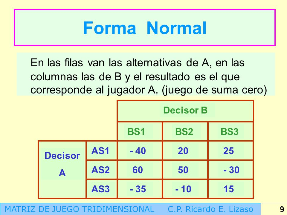 Forma Normal