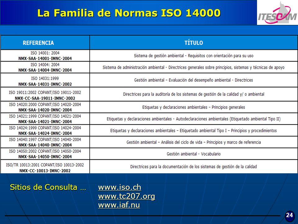 La Familia de Normas ISO 14000