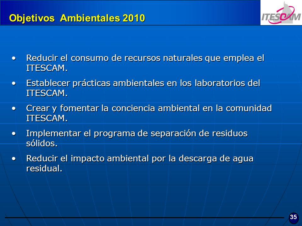 Objetivos Ambientales 2010