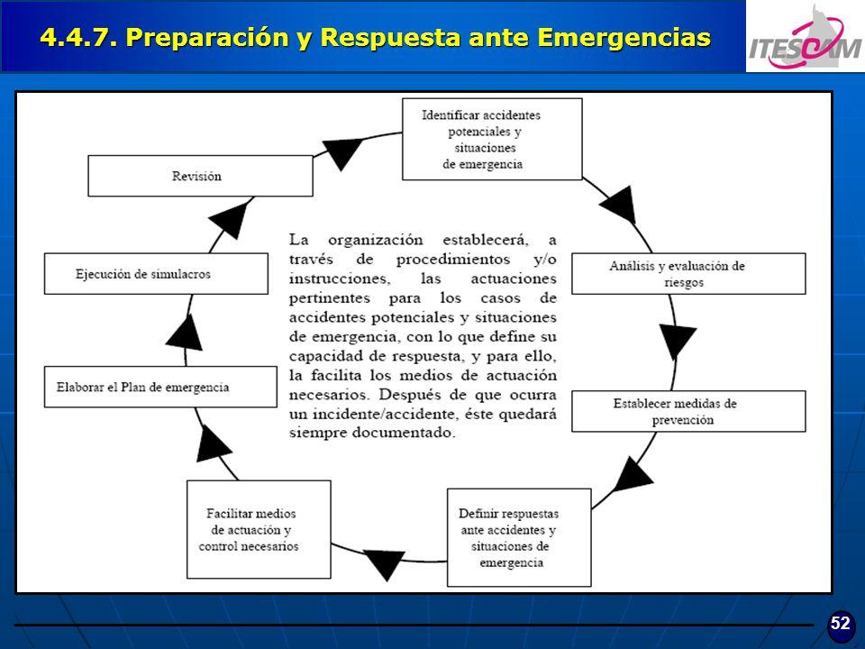 4.4.7. Preparación y Respuesta ante Emergencias