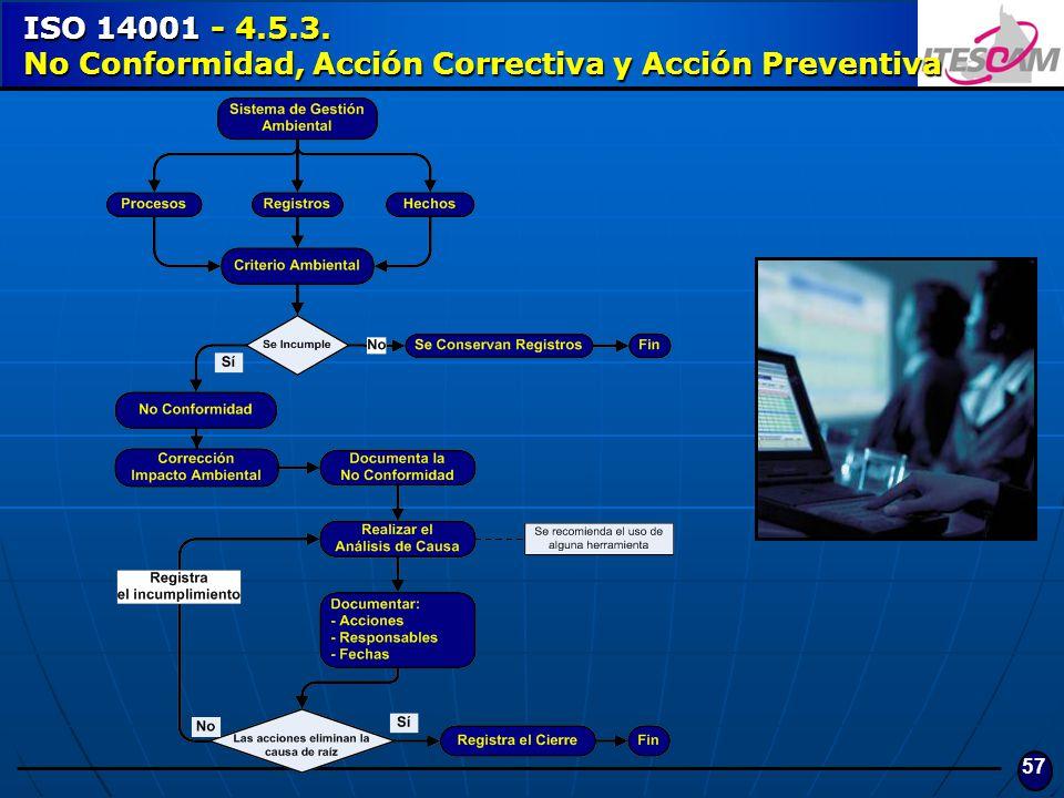 Sistemas de Gestión Ambiental ISO 14001