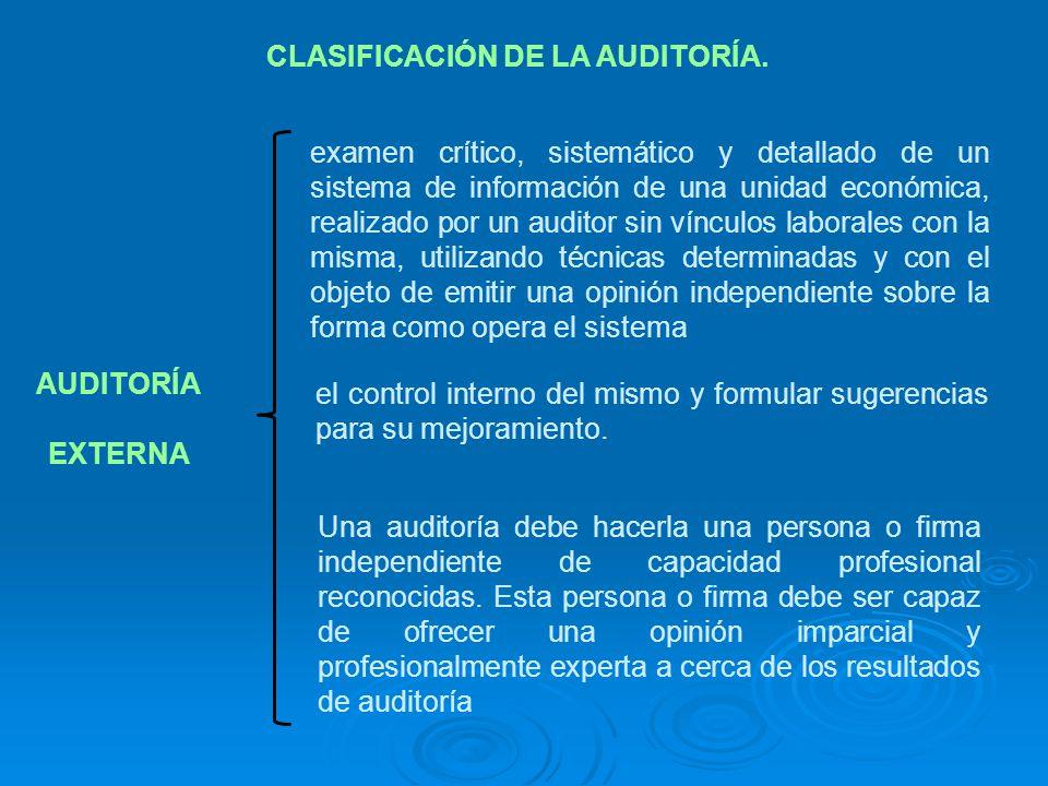 CLASIFICACIÓN DE LA AUDITORÍA.
