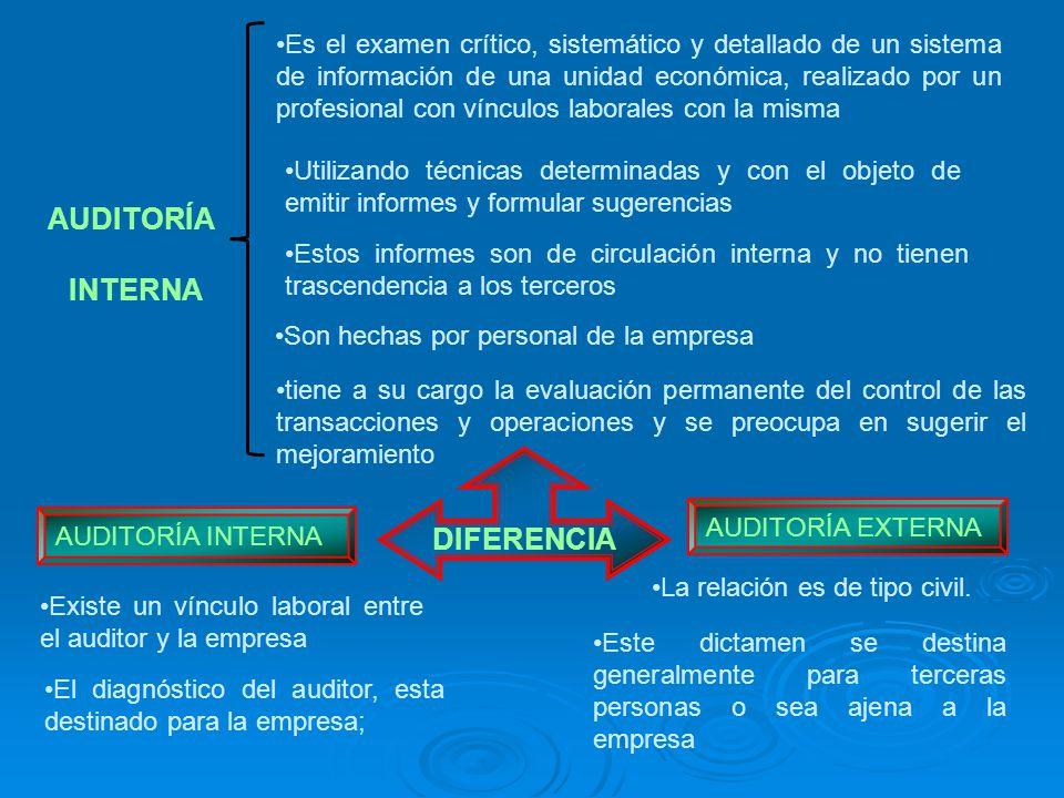 AUDITORÍA INTERNA DIFERENCIA