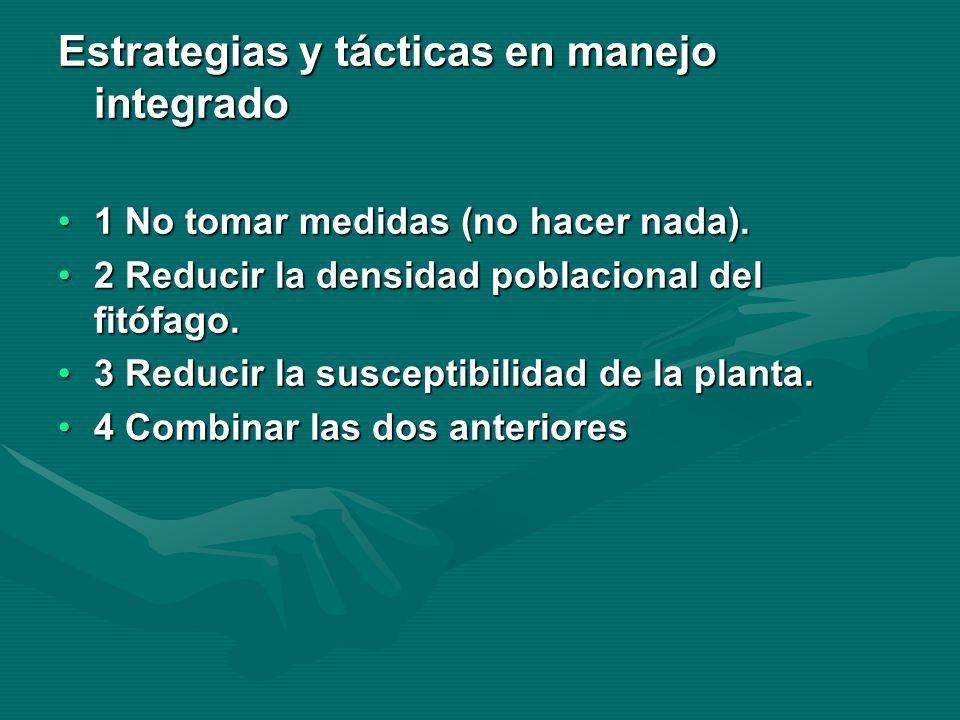 Estrategias y tácticas en manejo integrado