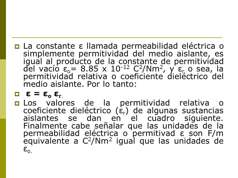 La constante ε llamada permeabilidad eléctrica o simplemente permitividad del medio aislante, es igual al producto de la constante de permitividad del vacío εo= 8.85 x 10-12 C2/Nm2, y εr o sea, la permitividad relativa o coeficiente dieléctrico del medio aislante. Por lo tanto: