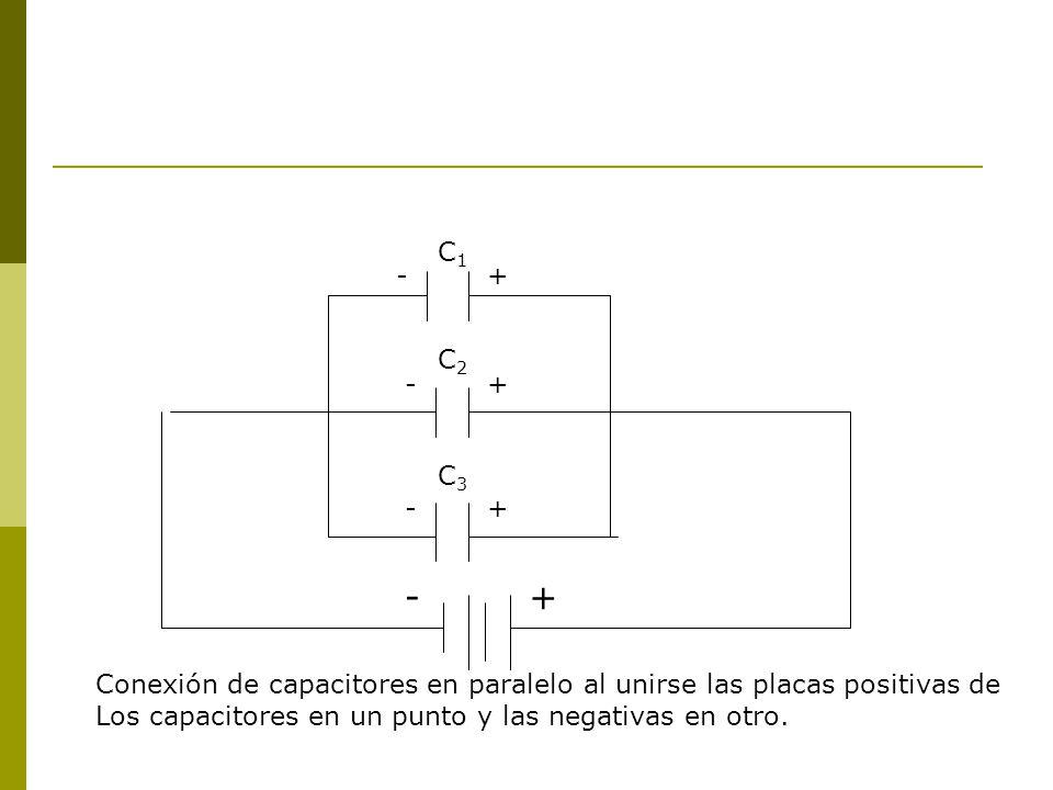 C1 - + C2. - + C3. - + - + Conexión de capacitores en paralelo al unirse las placas positivas de.