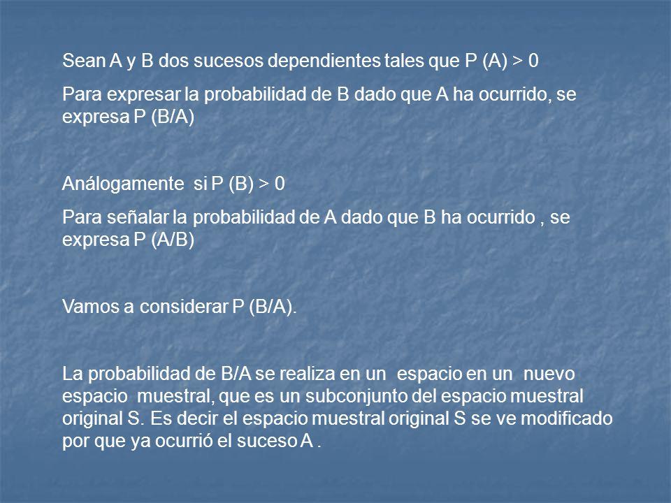 Sean A y B dos sucesos dependientes tales que P (A) > 0