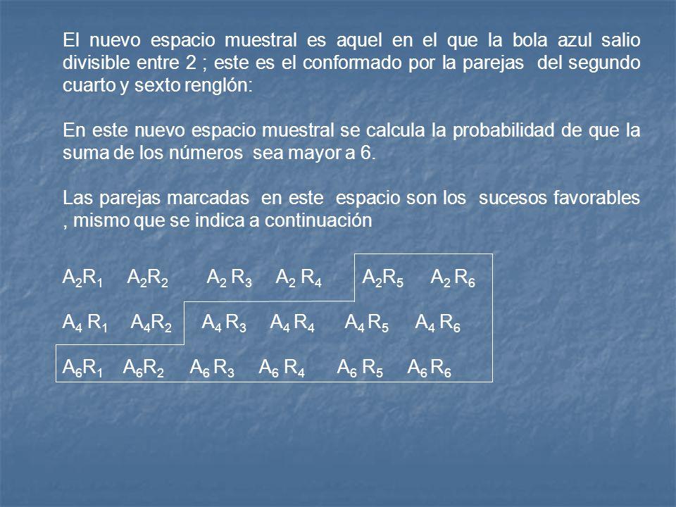 El nuevo espacio muestral es aquel en el que la bola azul salio divisible entre 2 ; este es el conformado por la parejas del segundo cuarto y sexto renglón: