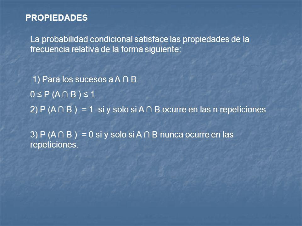 PROPIEDADES La probabilidad condicional satisface las propiedades de la frecuencia relativa de la forma siguiente: