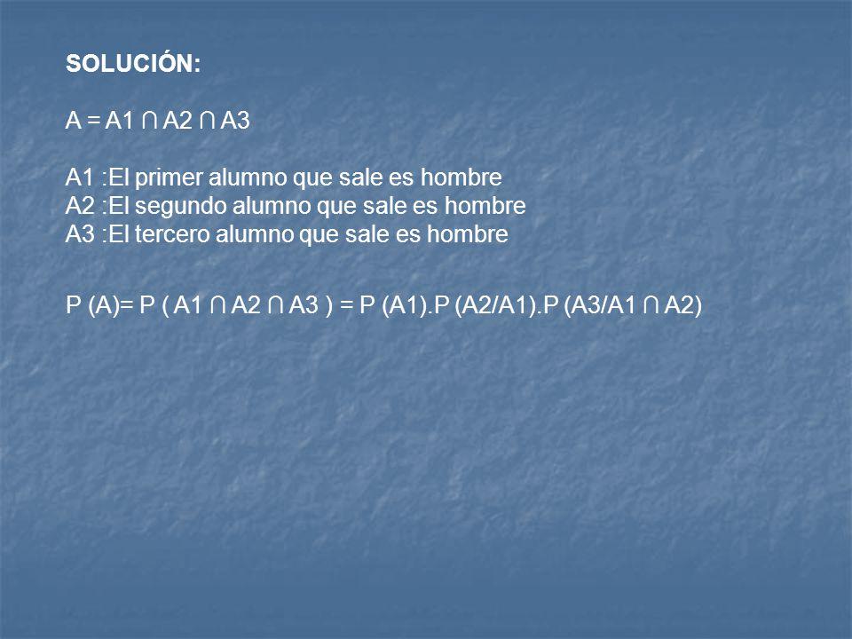 SOLUCIÓN: A = A1 ∩ A2 ∩ A3. A1 :El primer alumno que sale es hombre. A2 :El segundo alumno que sale es hombre.
