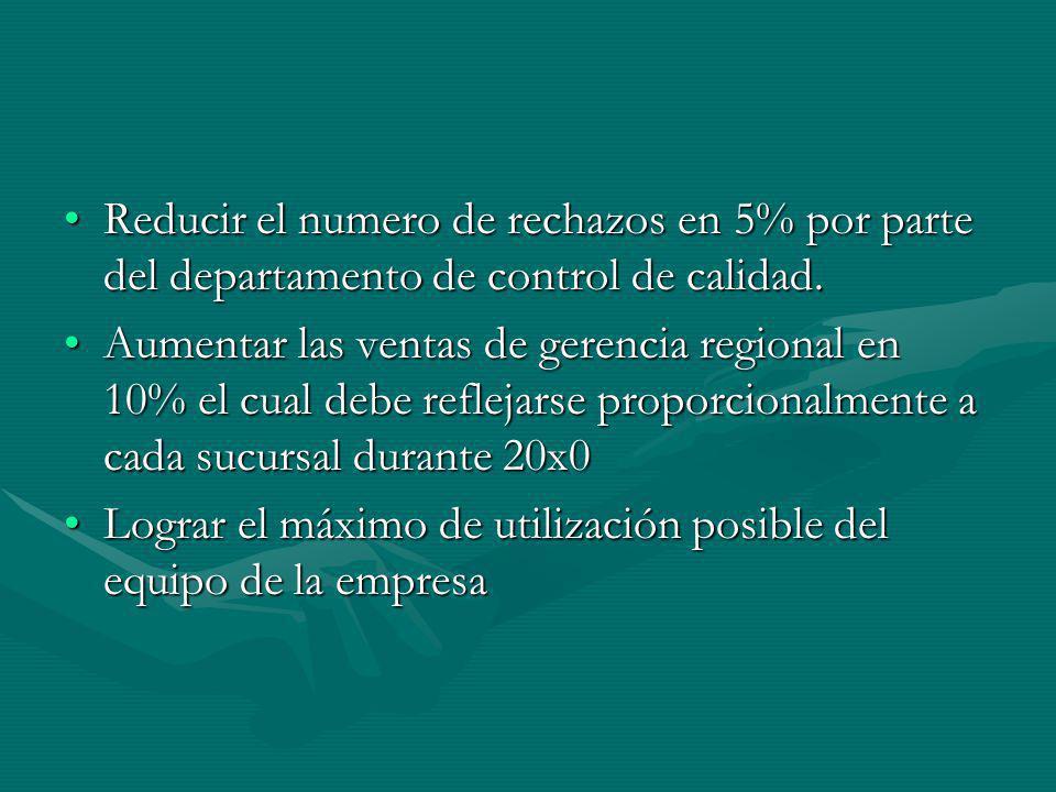 Reducir el numero de rechazos en 5% por parte del departamento de control de calidad.
