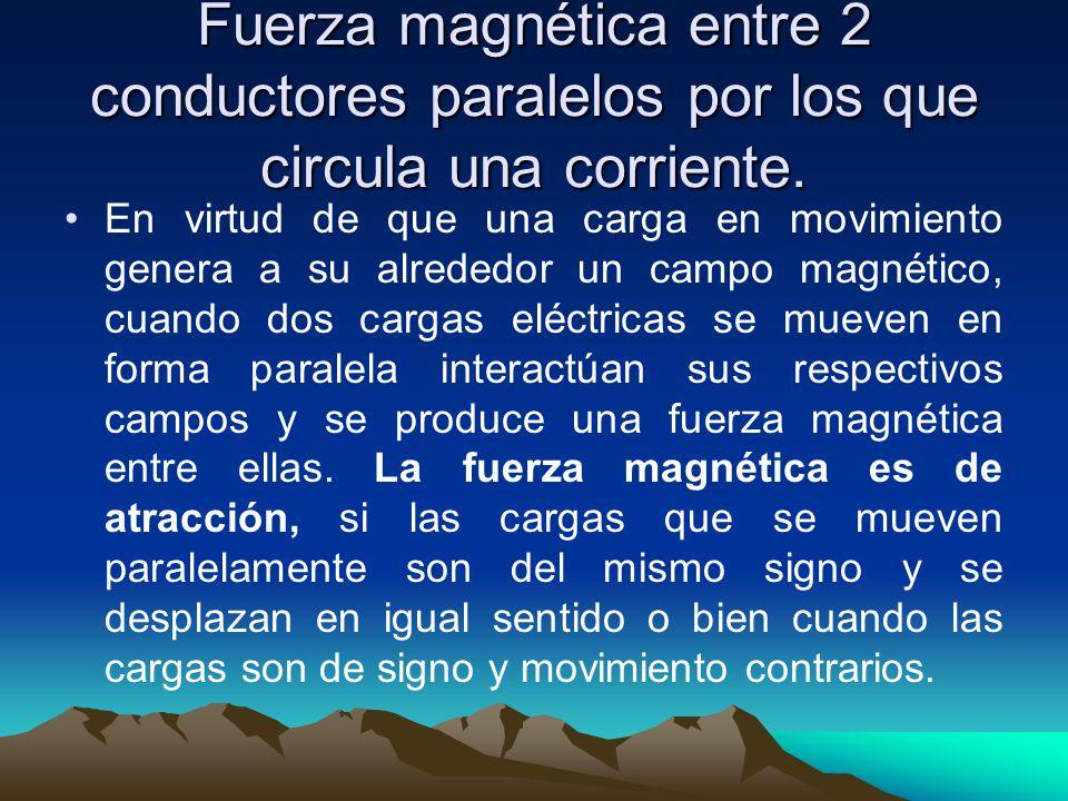 Fuerza magnética entre 2 conductores paralelos por los que circula una corriente.