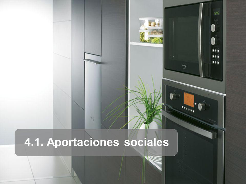 4.1. Aportaciones sociales