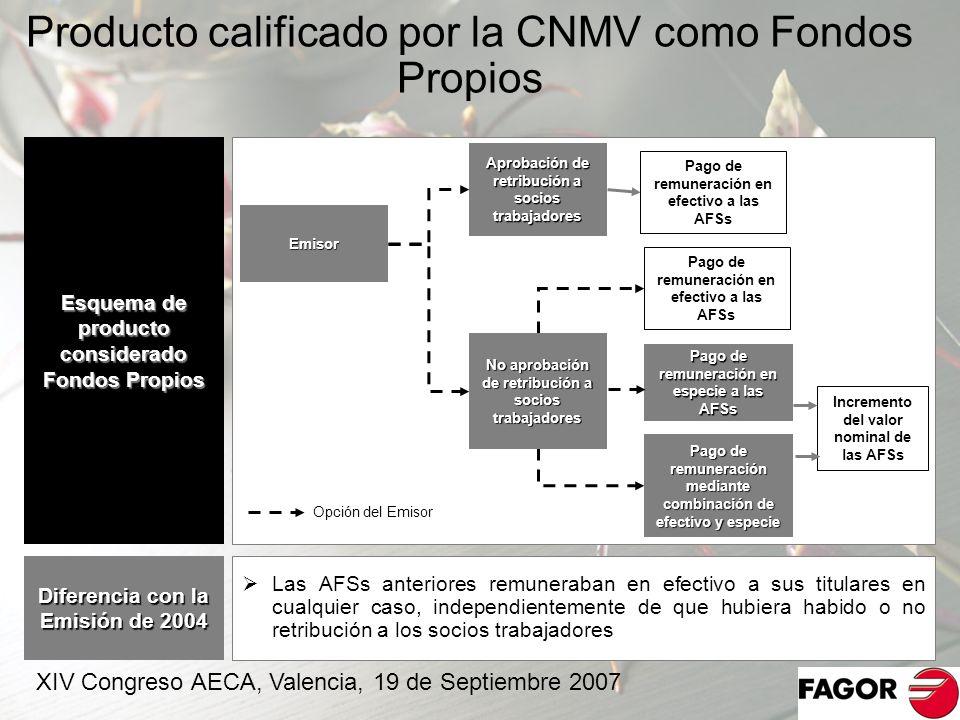 Producto calificado por la CNMV como Fondos Propios