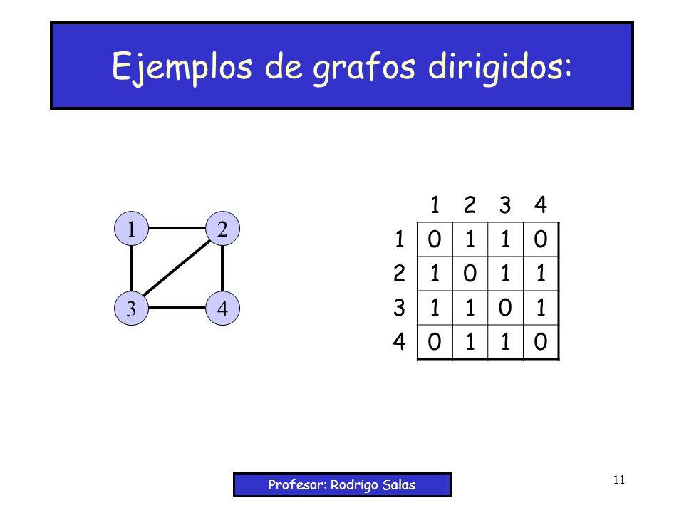 Ejemplos de grafos dirigidos: