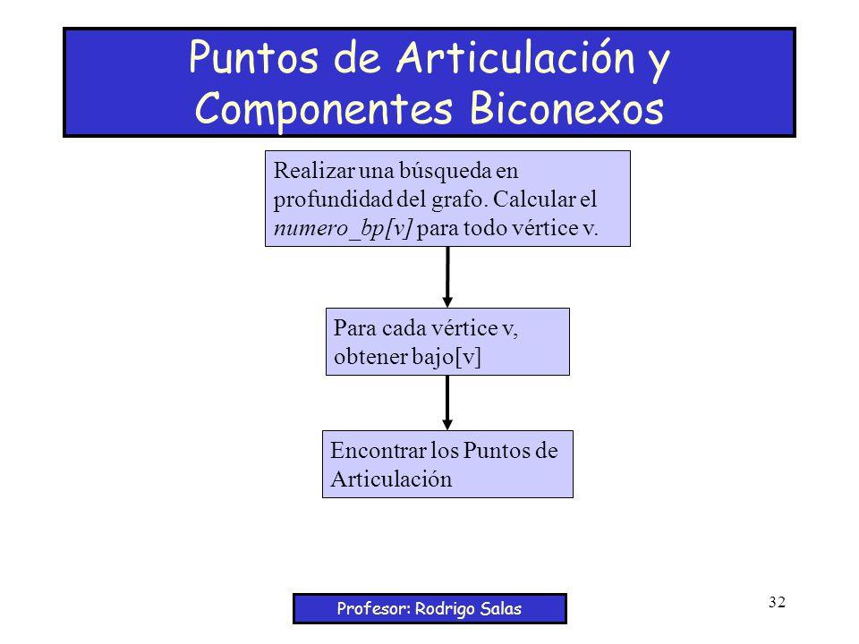 Puntos de Articulación y Componentes Biconexos
