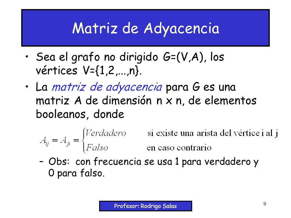 Profesor: Rodrigo Salas