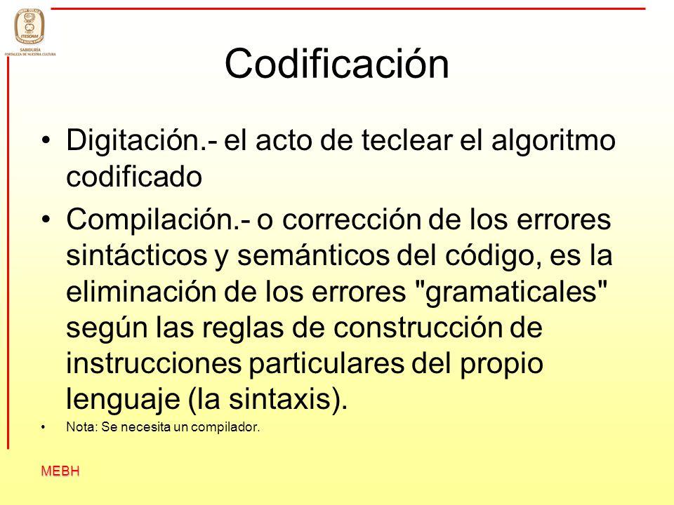 Codificación Digitación.- el acto de teclear el algoritmo codificado