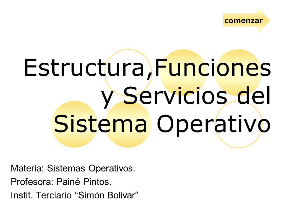 Estructura,Funciones y Servicios del Sistema Operativo