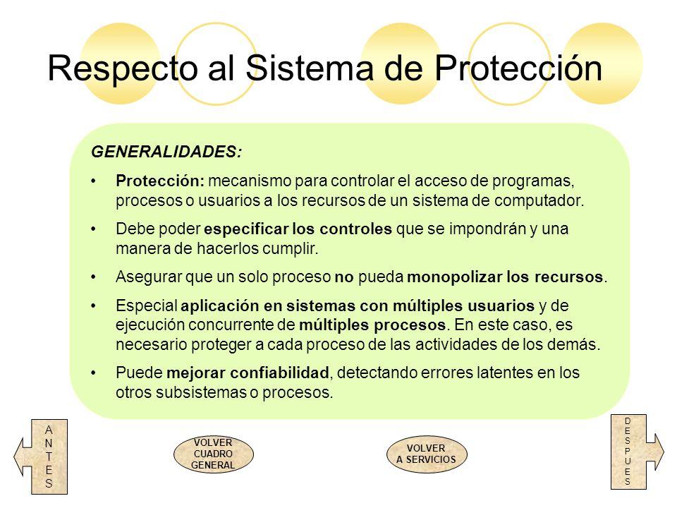 Respecto al Sistema de Protección