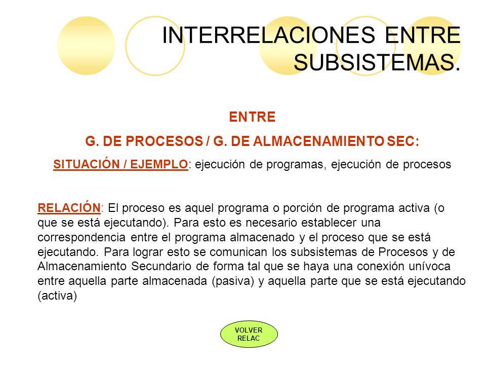 INTERRELACIONES ENTRE SUBSISTEMAS.