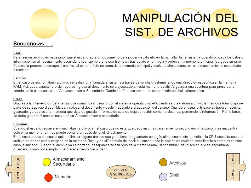 MANIPULACIÓN DEL SIST. DE ARCHIVOS