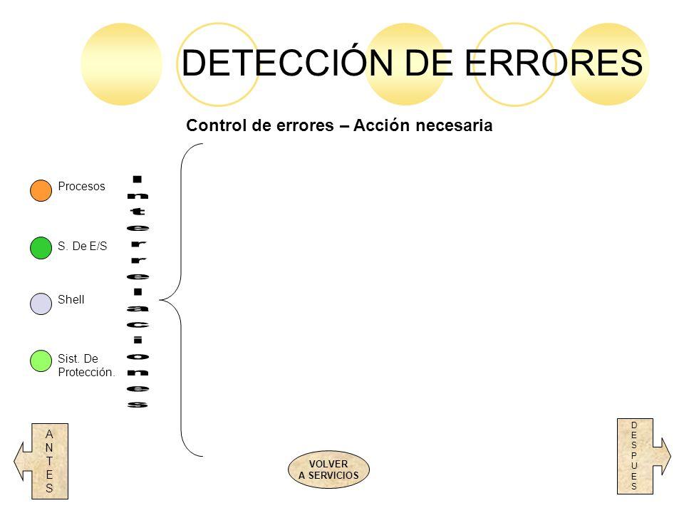 Control de errores – Acción necesaria
