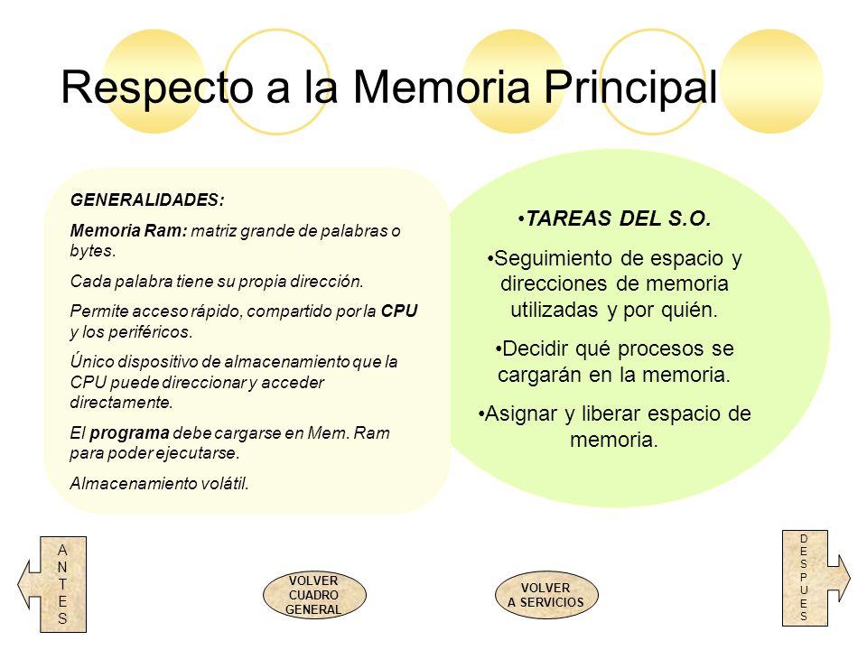 Respecto a la Memoria Principal