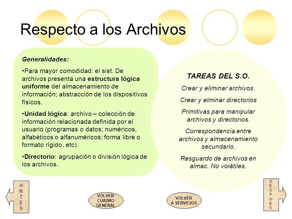Respecto a los Archivos