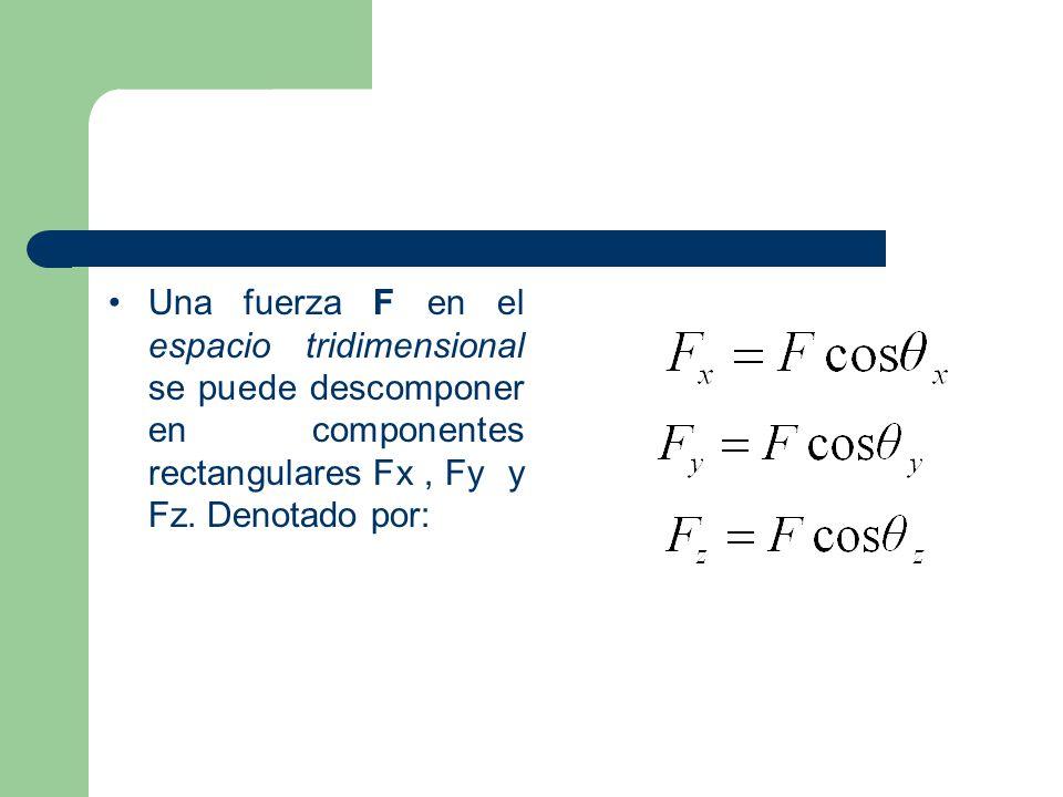 Una fuerza F en el espacio tridimensional se puede descomponer en componentes rectangulares Fx , Fy y Fz.