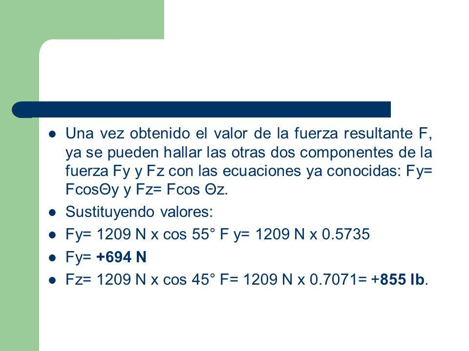 Una vez obtenido el valor de la fuerza resultante F, ya se pueden hallar las otras dos componentes de la fuerza Fy y Fz con las ecuaciones ya conocidas: Fy= FcosΘy y Fz= Fcos Θz.