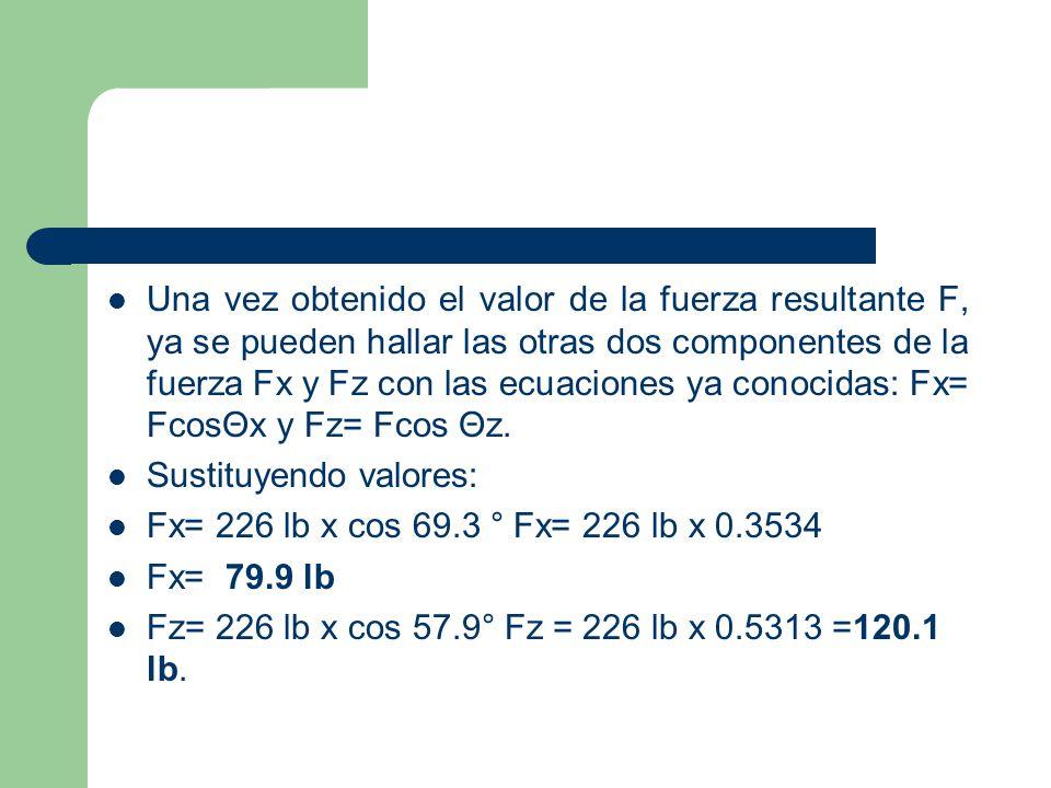 Una vez obtenido el valor de la fuerza resultante F, ya se pueden hallar las otras dos componentes de la fuerza Fx y Fz con las ecuaciones ya conocidas: Fx= FcosΘx y Fz= Fcos Θz.