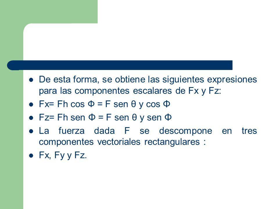 De esta forma, se obtiene las siguientes expresiones para las componentes escalares de Fx y Fz: