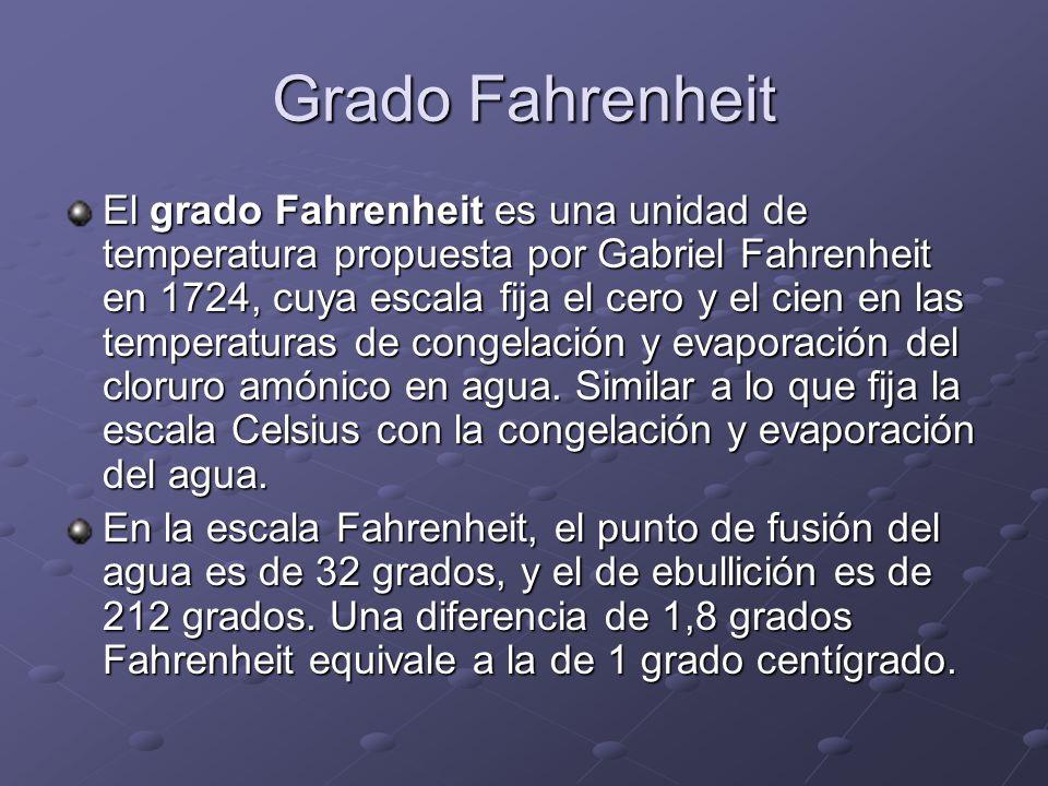 Grado Fahrenheit