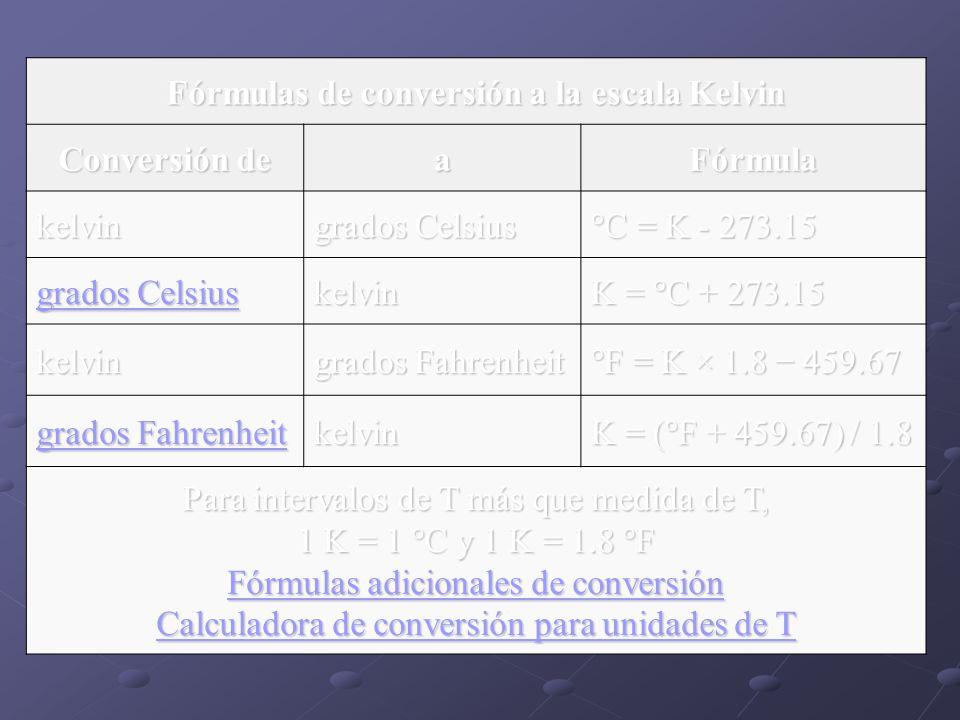 Fórmulas de conversión a la escala Kelvin