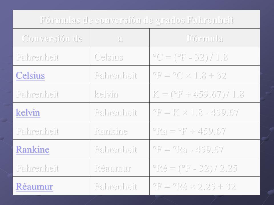 Fórmulas de conversión de grados Fahrenheit