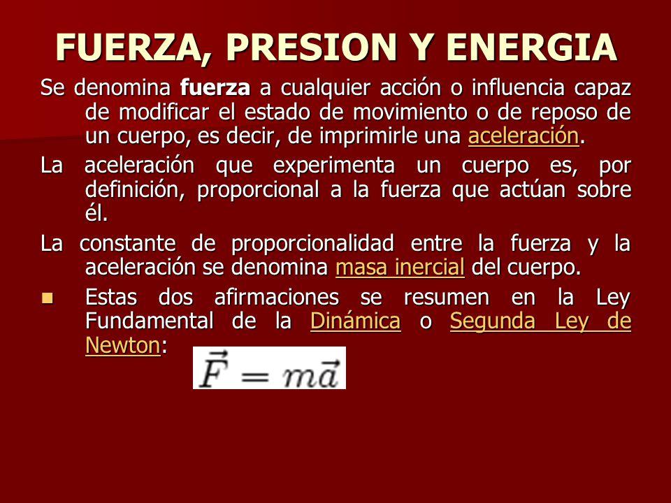 FUERZA, PRESION Y ENERGIA