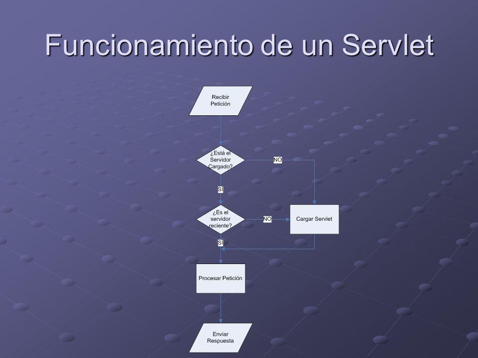Funcionamiento de un Servlet